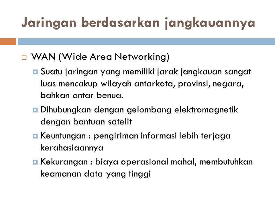  WAN (Wide Area Networking)  Suatu jaringan yang memiliki jarak jangkauan sangat luas mencakup wilayah antarkota, provinsi, negara, bahkan antar ben