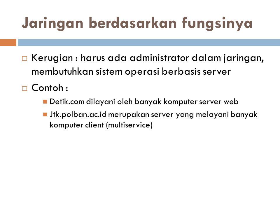  Kerugian : harus ada administrator dalam jaringan, membutuhkan sistem operasi berbasis server  Contoh : Detik.com dilayani oleh banyak komputer ser