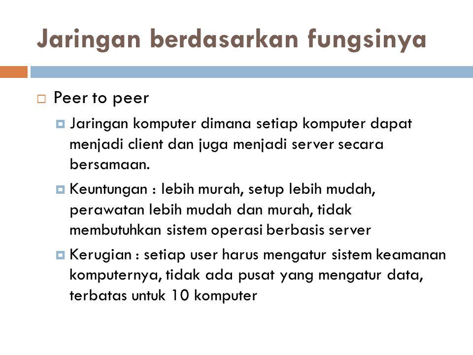  Peer to peer  Jaringan komputer dimana setiap komputer dapat menjadi client dan juga menjadi server secara bersamaan.  Keuntungan : lebih murah, s
