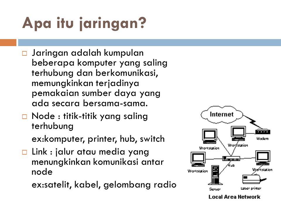 Apa itu jaringan?  Jaringan adalah kumpulan beberapa komputer yang saling terhubung dan berkomunikasi, memungkinkan terjadinya pemakaian sumber daya