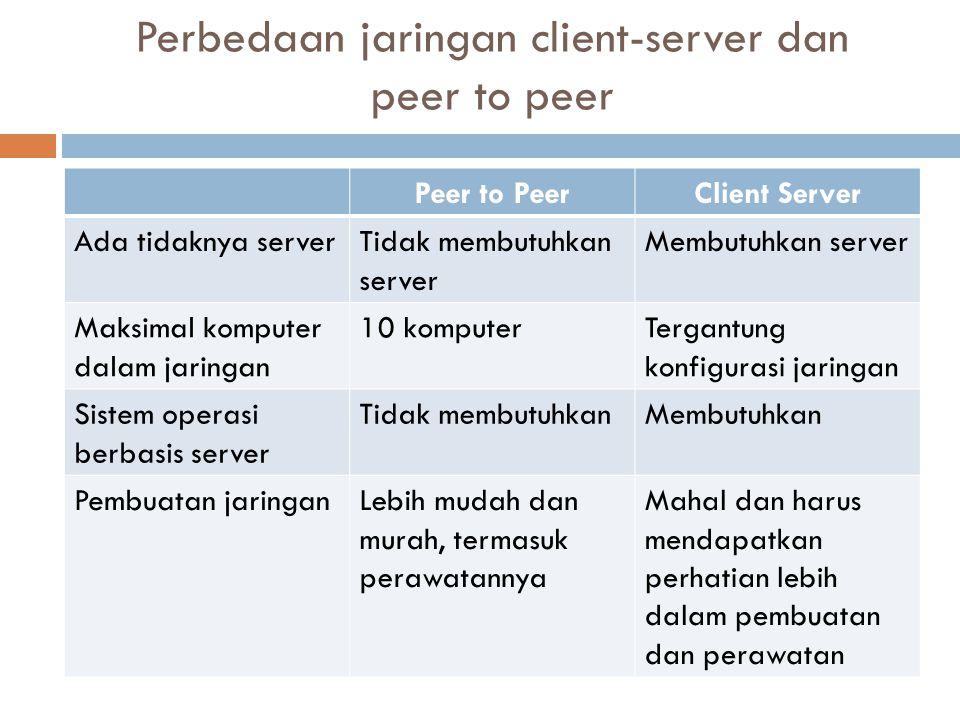 Peer to PeerClient Server Ada tidaknya serverTidak membutuhkan server Membutuhkan server Maksimal komputer dalam jaringan 10 komputerTergantung konfig