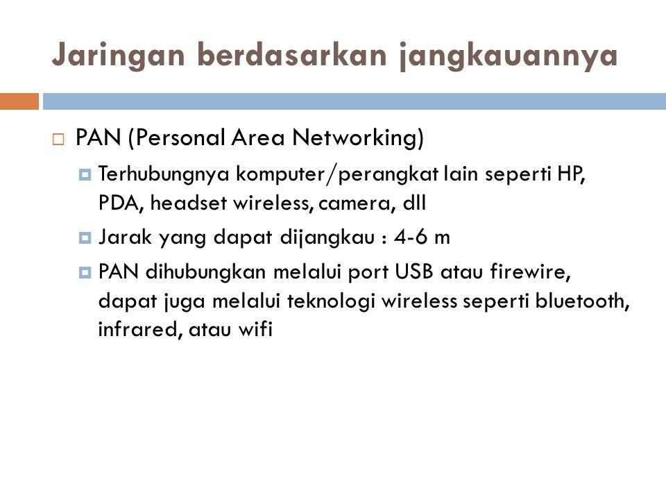 Jaringan berdasarkan jangkauannya  PAN (Personal Area Networking)  Terhubungnya komputer/perangkat lain seperti HP, PDA, headset wireless, camera, d