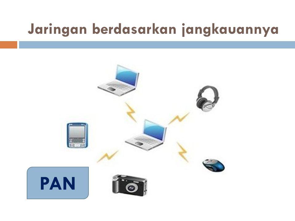  Kerugian : harus ada administrator dalam jaringan, membutuhkan sistem operasi berbasis server  Contoh : Detik.com dilayani oleh banyak komputer server web Jtk.polban.ac.id merupakan server yang melayani banyak komputer client (multiservice) Jaringan berdasarkan fungsinya