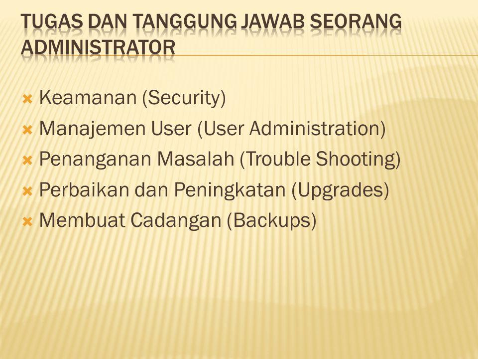  Keamanan (Security)  Manajemen User (User Administration)  Penanganan Masalah (Trouble Shooting)  Perbaikan dan Peningkatan (Upgrades)  Membuat Cadangan (Backups)