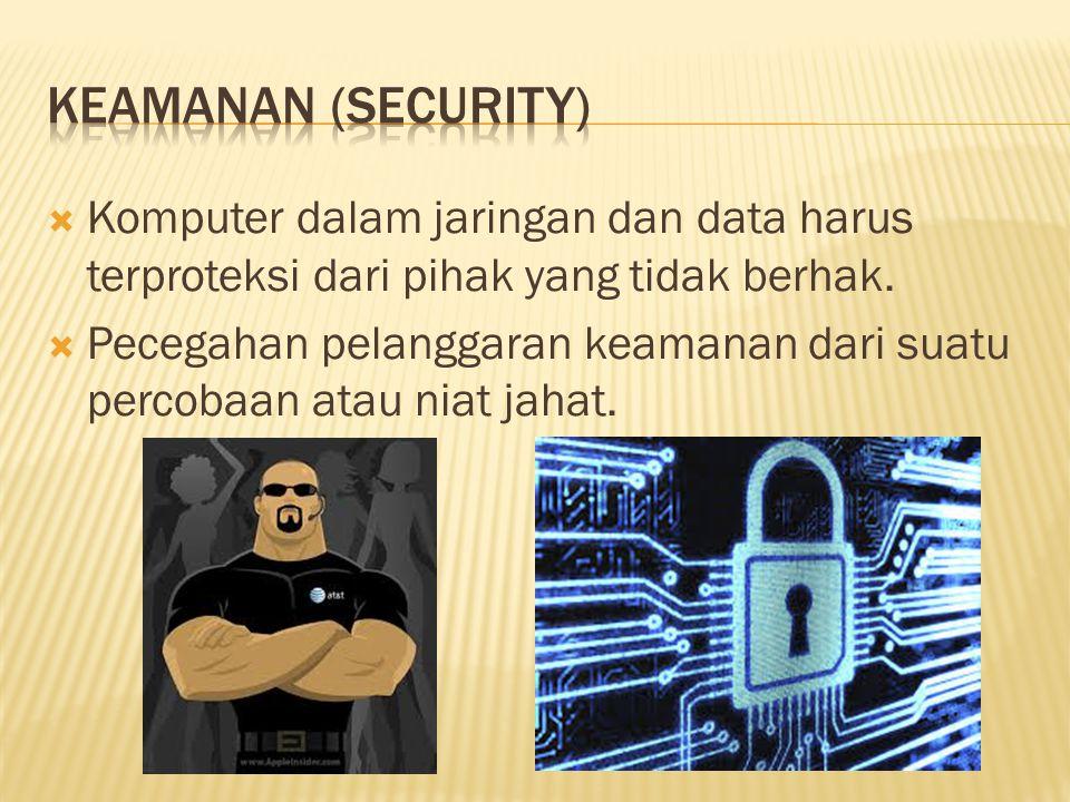  Komputer dalam jaringan dan data harus terproteksi dari pihak yang tidak berhak.