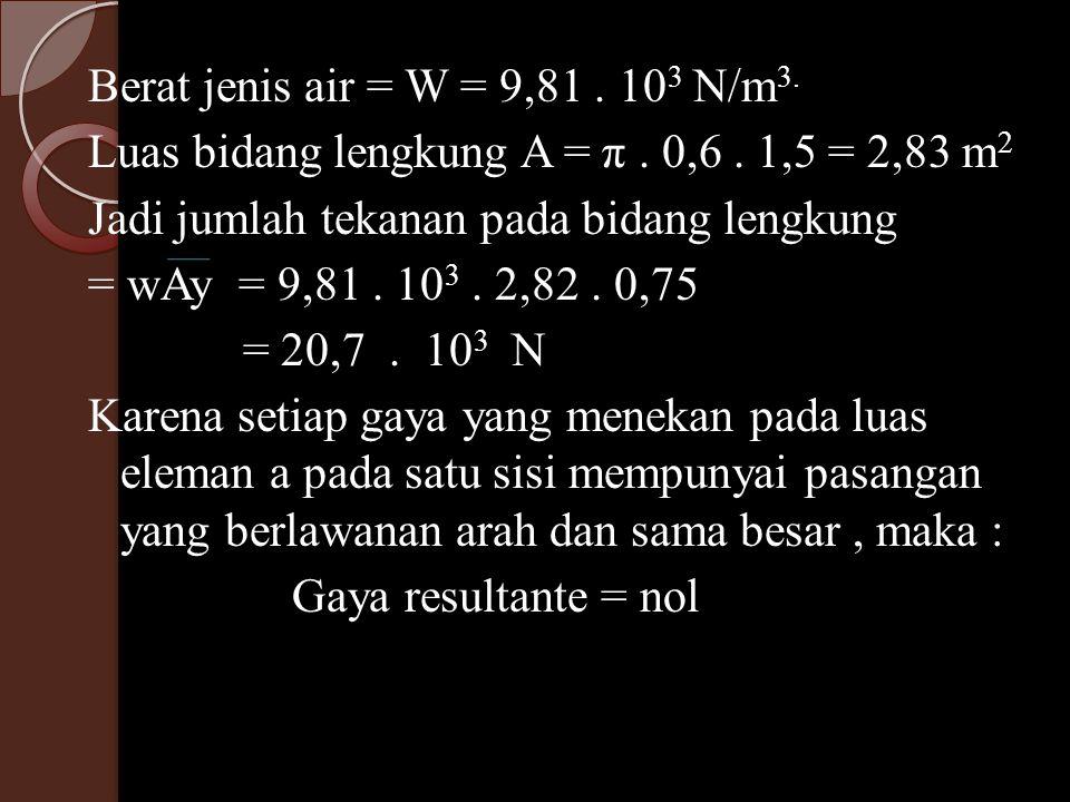 Berat jenis air = W = 9,81. 10 3 N/m 3. Luas bidang lengkung A = π. 0,6. 1,5 = 2,83 m 2 Jadi jumlah tekanan pada bidang lengkung = wAy = 9,81. 10 3. 2