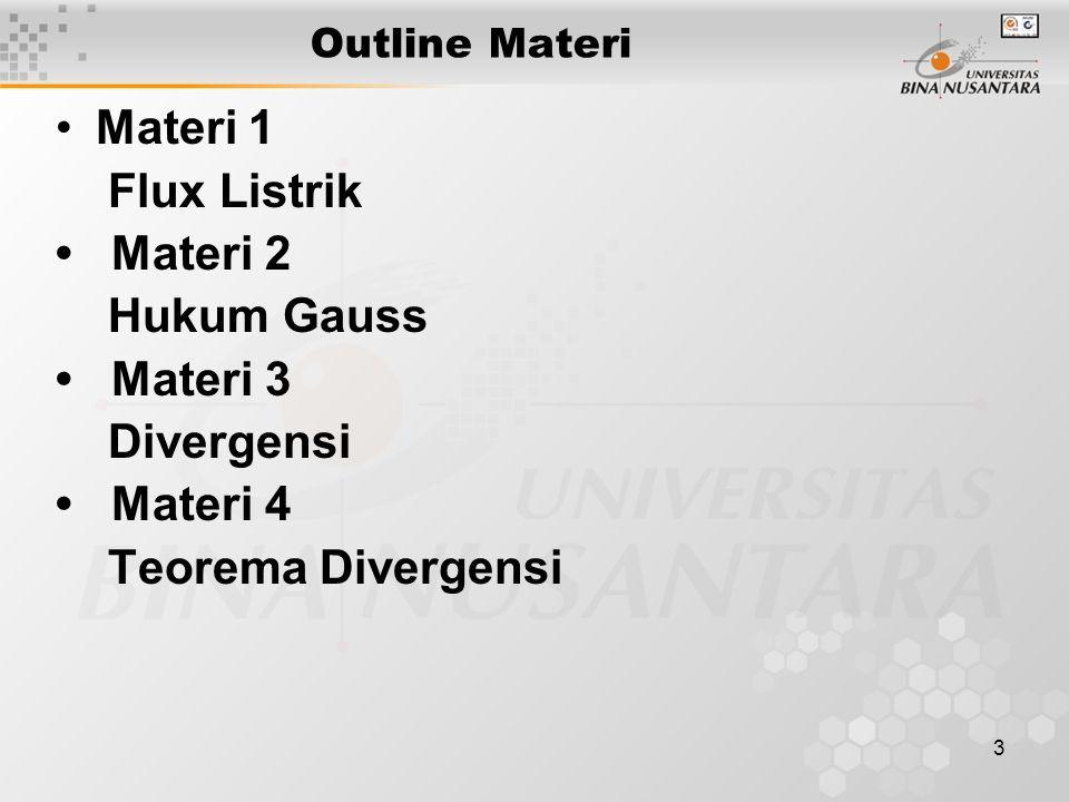 3 Outline Materi Materi 1 Flux Listrik Materi 2 Hukum Gauss Materi 3 Divergensi Materi 4 Teorema Divergensi