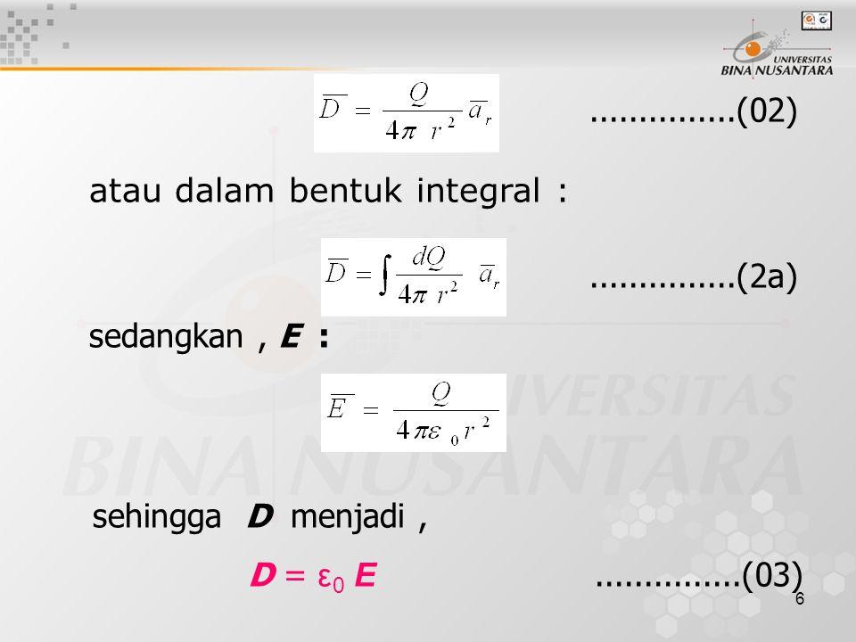 6...............(02) atau dalam bentuk integral :...............(2a) sedangkan, E : sehingga D menjadi, D = ε 0 E...............(03)