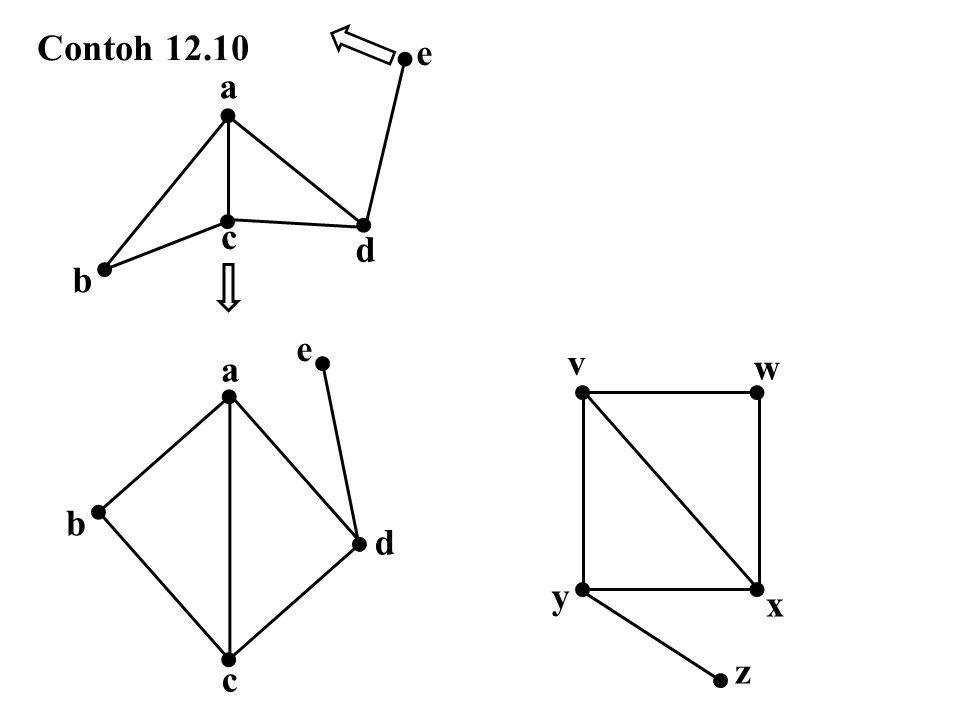 Contoh 12.10 d e c b a d a e c b y x v w z