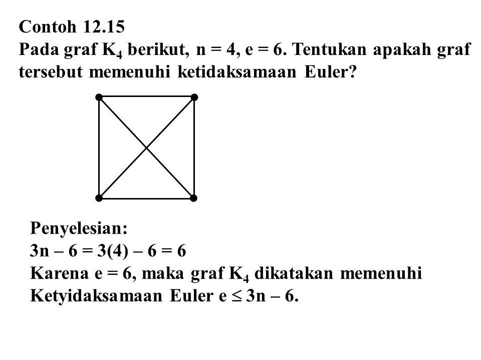 Contoh 12.15 Pada graf K 4 berikut, n = 4, e = 6. Tentukan apakah graf tersebut memenuhi ketidaksamaan Euler? Penyelesian: 3n – 6 = 3(4) – 6 = 6 Karen