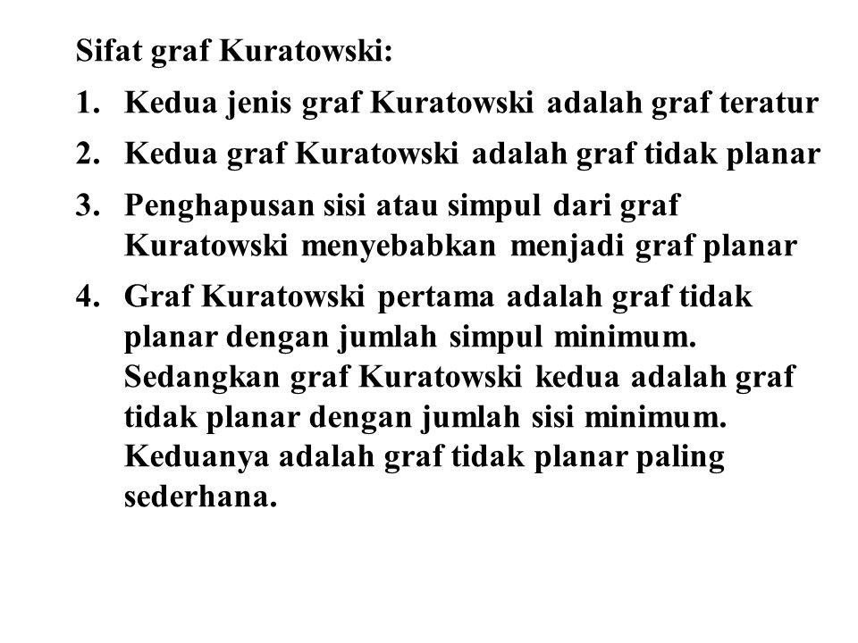 Sifat graf Kuratowski: 1.Kedua jenis graf Kuratowski adalah graf teratur 2.Kedua graf Kuratowski adalah graf tidak planar 3.Penghapusan sisi atau simp