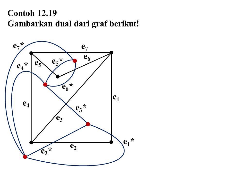 Contoh 12.19 Gambarkan dual dari graf berikut! e4e4 e1e1 e7e7 e2e2 e6e6 e5e5 e3e3 e6*e6* e4*e4* e7*e7* e5*e5* e2*e2* e1*e1* e3*e3*    