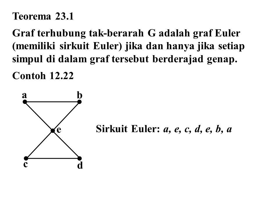 Teorema 23.1 Graf terhubung tak-berarah G adalah graf Euler (memiliki sirkuit Euler) jika dan hanya jika setiap simpul di dalam graf tersebut berderaj
