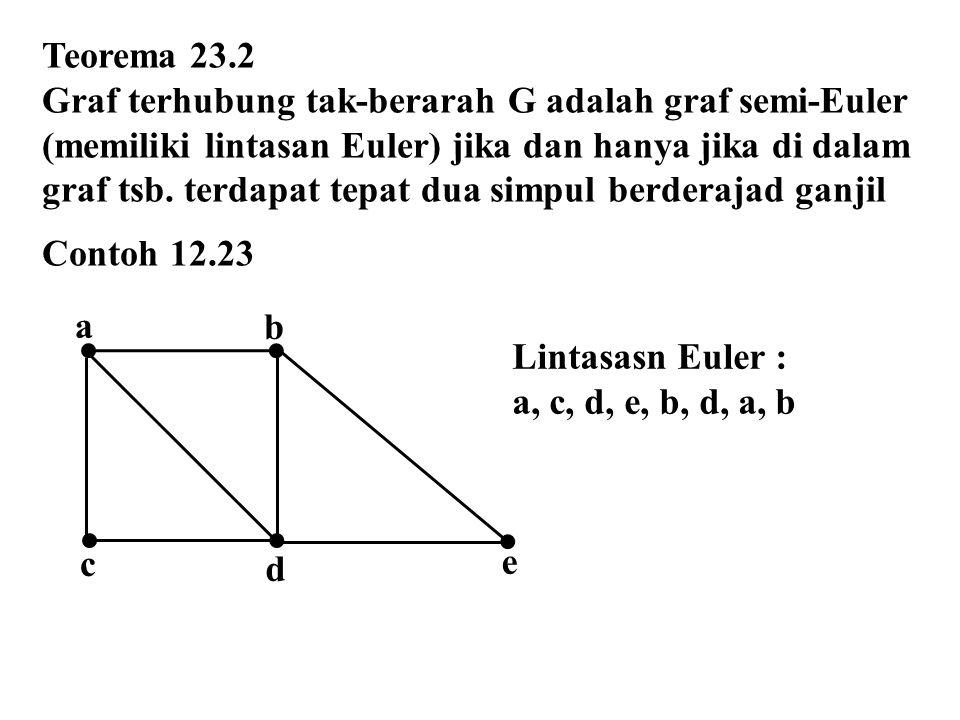 Teorema 23.2 Graf terhubung tak-berarah G adalah graf semi-Euler (memiliki lintasan Euler) jika dan hanya jika di dalam graf tsb. terdapat tepat dua s