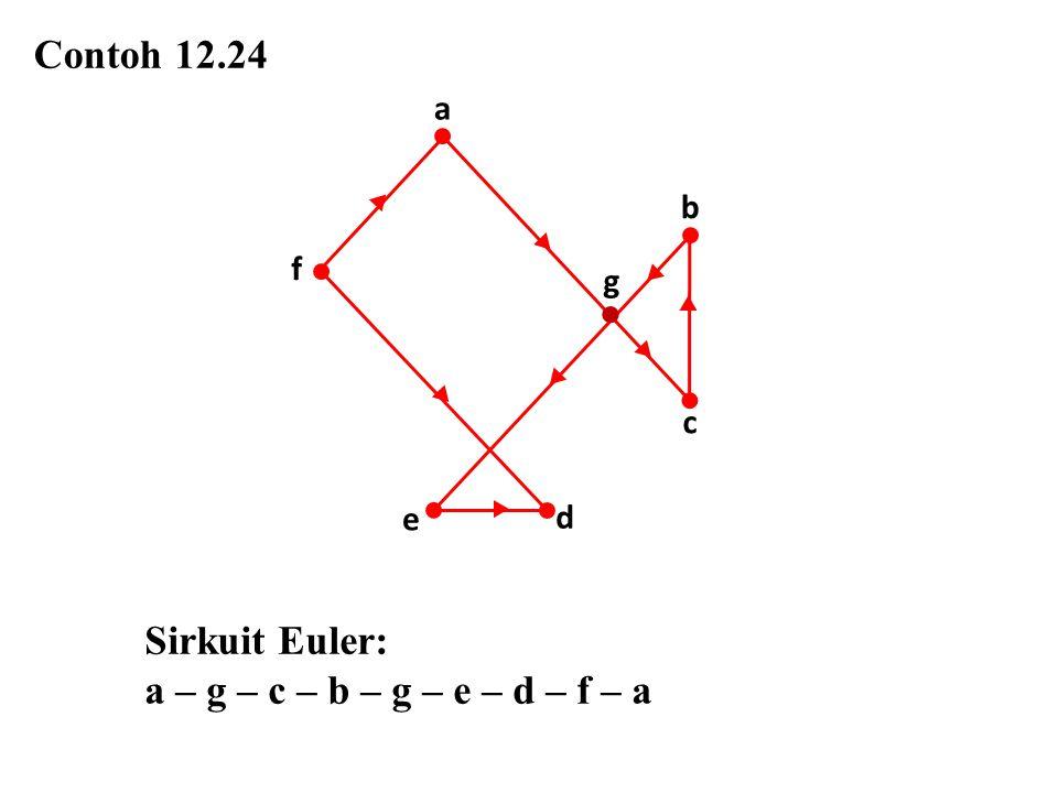 Contoh 12.24 a ▸ ▸ ▸ ▸ ▸ ▸ ▸ ▸  b c d e f g Sirkuit Euler: a – g – c – b – g – e – d – f – a