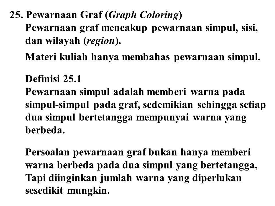 25. Pewarnaan Graf (Graph Coloring) Pewarnaan graf mencakup pewarnaan simpul, sisi, dan wilayah (region). Materi kuliah hanya membahas pewarnaan simpu