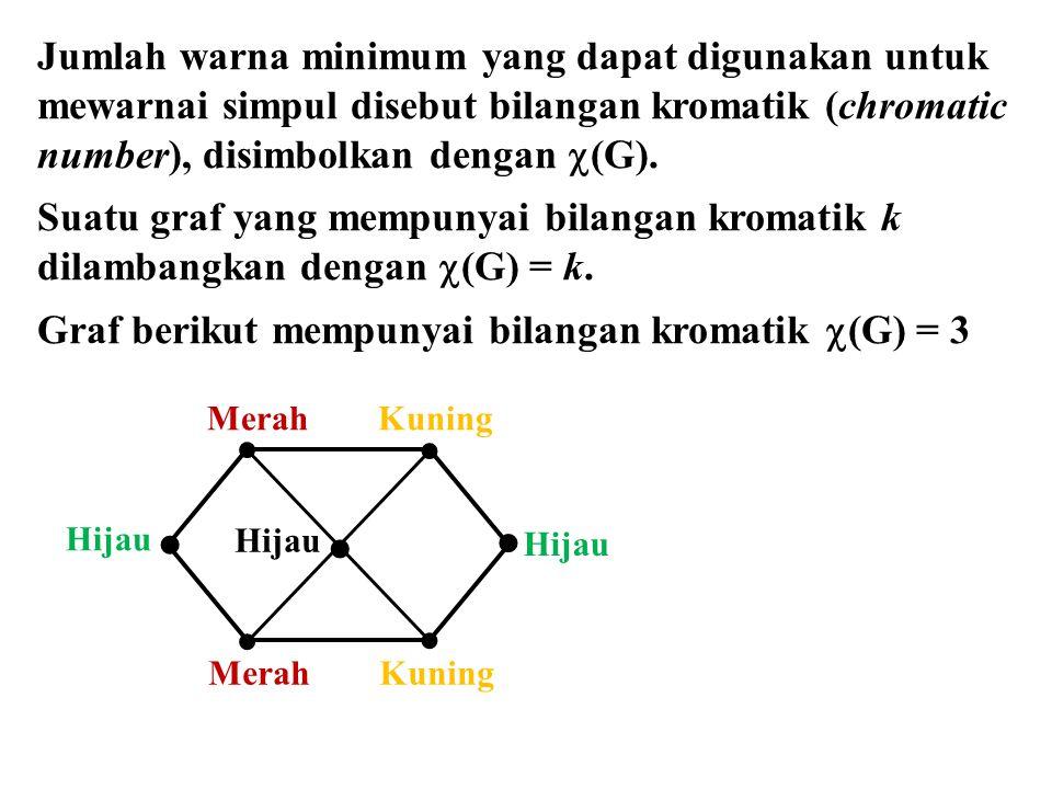 Jumlah warna minimum yang dapat digunakan untuk mewarnai simpul disebut bilangan kromatik (chromatic number), disimbolkan dengan  (G). Suatu graf yan