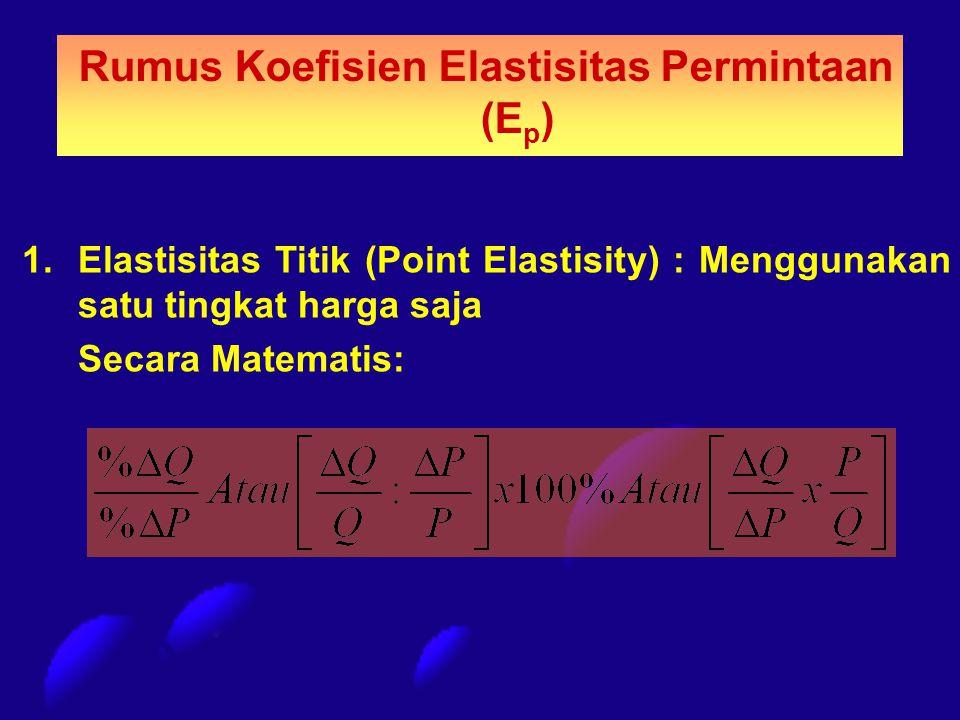 1.Elastisitas Titik (Point Elastisity) : Menggunakan satu tingkat harga saja Secara Matematis: Rumus Koefisien Elastisitas Permintaan (E p )