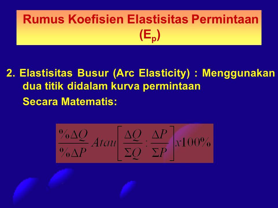 2. Elastisitas Busur (Arc Elasticity) : Menggunakan dua titik didalam kurva permintaan Secara Matematis: Rumus Koefisien Elastisitas Permintaan (E p )