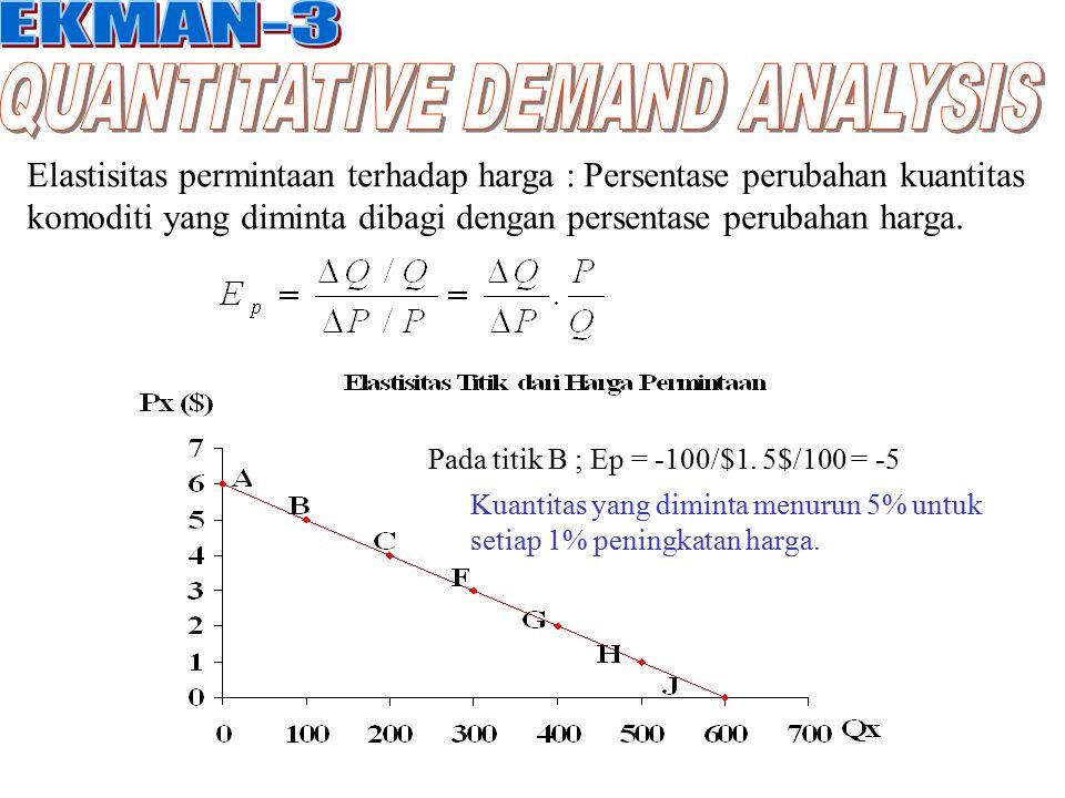 Elastisitas permintaan terhadap harga : Persentase perubahan kuantitas komoditi yang diminta dibagi dengan persentase perubahan harga. Pada titik B ;