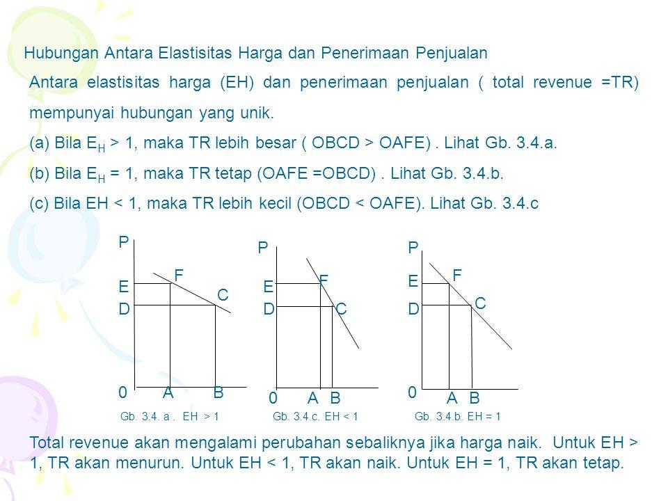 Hubungan Antara Elastisitas Harga dan Penerimaan Penjualan Antara elastisitas harga (EH) dan penerimaan penjualan ( total revenue =TR) mempunyai hubun