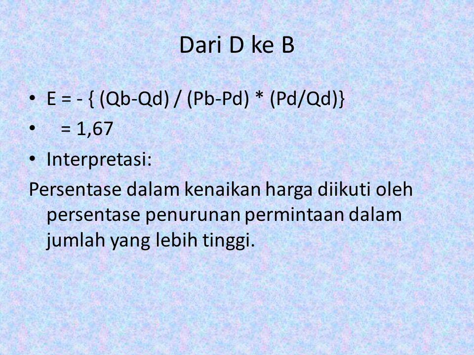 Dari D ke B E = - { (Qb-Qd) / (Pb-Pd) * (Pd/Qd)} = 1,67 Interpretasi: Persentase dalam kenaikan harga diikuti oleh persentase penurunan permintaan dal