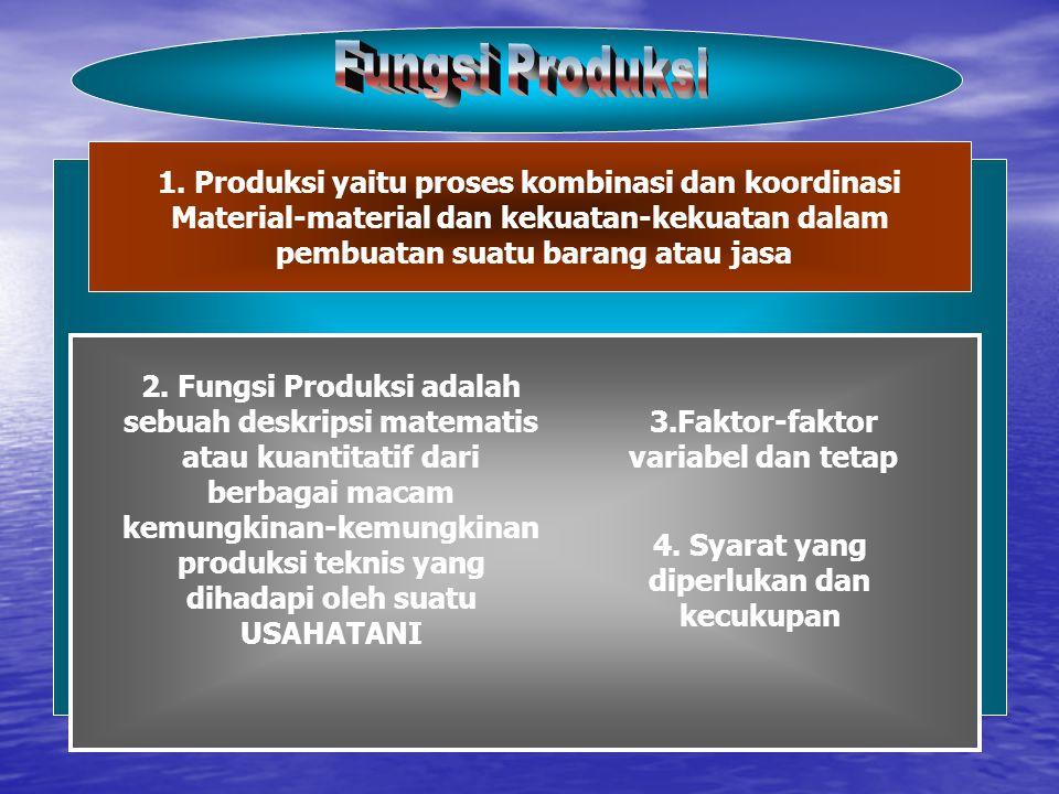 1. Produksi yaitu proses kombinasi dan koordinasi Material-material dan kekuatan-kekuatan dalam pembuatan suatu barang atau jasa 2. Fungsi Produksi ad