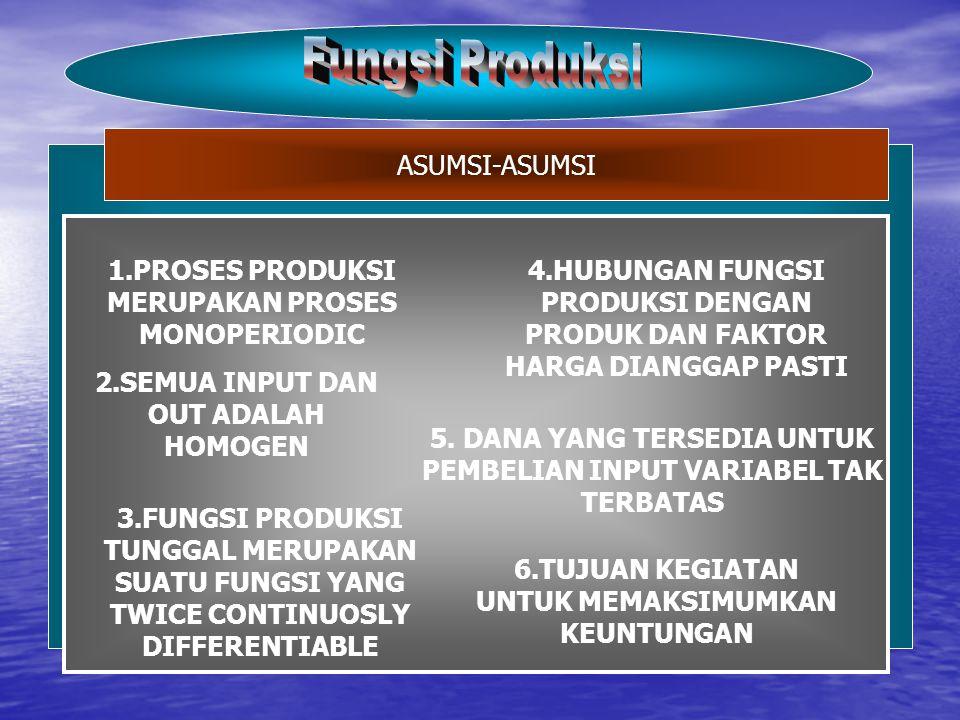 ASUMSI-ASUMSI 1.PROSES PRODUKSI MERUPAKAN PROSES MONOPERIODIC 4.HUBUNGAN FUNGSI PRODUKSI DENGAN PRODUK DAN FAKTOR HARGA DIANGGAP PASTI 5. DANA YANG TE