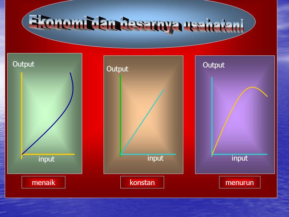 input Output input Output input Output menaikkonstanmenurun