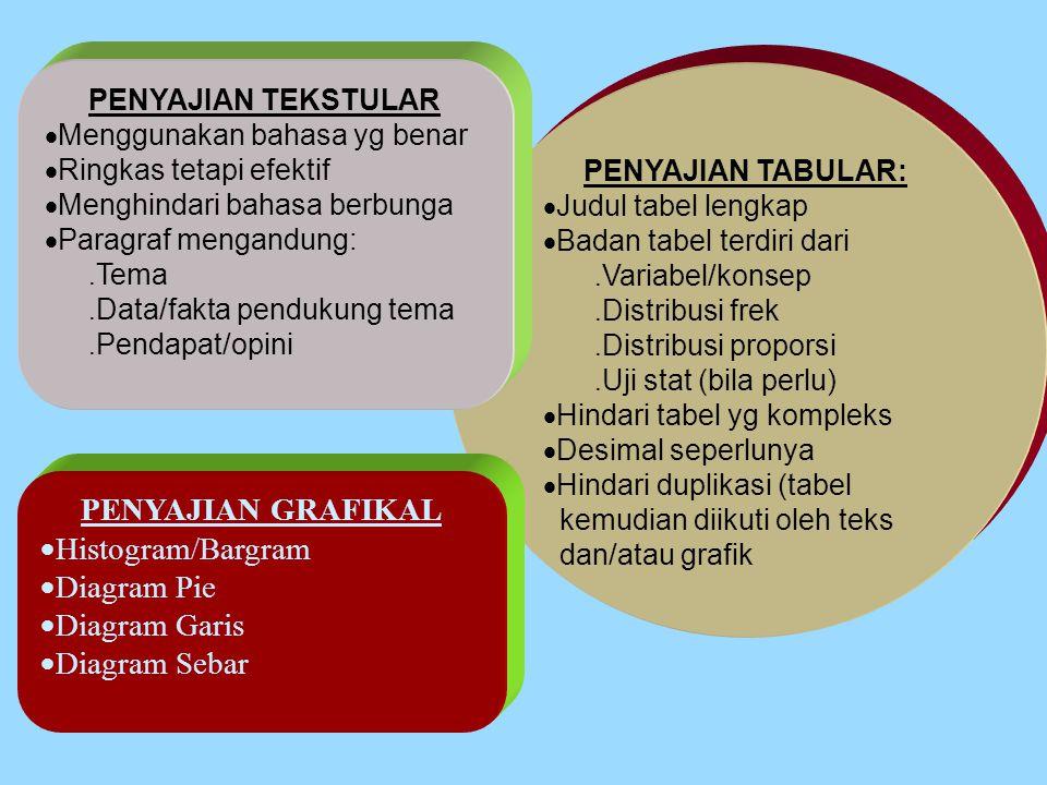 PENYAJIAN TABULAR:  Judul tabel lengkap  Badan tabel terdiri dari.