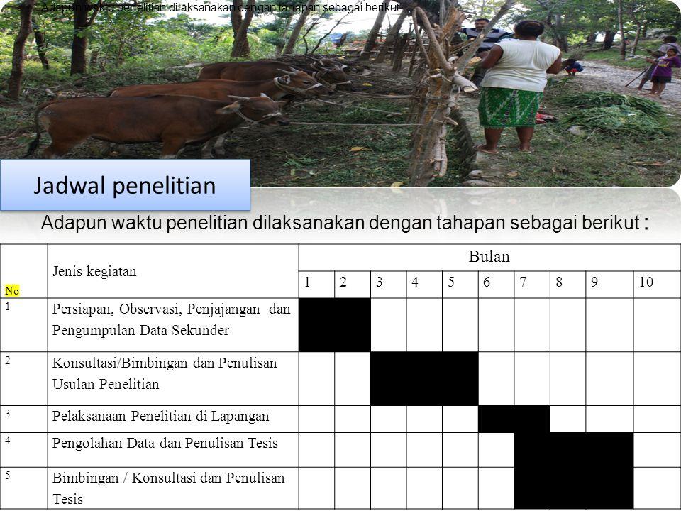 JADWAL PENELITIAN Adapun waktu penelitian dilaksanakan dengan tahapan sebagai berikut : Jadwal penelitian No Jenis kegiatan Bulan 12345678910 1 Persiapan, Observasi, Penjajangan dan Pengumpulan Data Sekunder 2 Konsultasi/Bimbingan dan Penulisan Usulan Penelitian 3 Pelaksanaan Penelitian di Lapangan 4 Pengolahan Data dan Penulisan Tesis 5 Bimbingan / Konsultasi dan Penulisan Tesis Adapun waktu penelitian dilaksanakan dengan tahapan sebagai berikut :