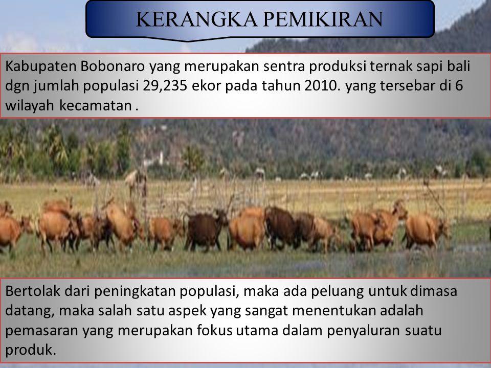 Kabupaten Bobonaro yang merupakan sentra produksi ternak sapi bali dgn jumlah populasi 29,235 ekor pada tahun 2010.