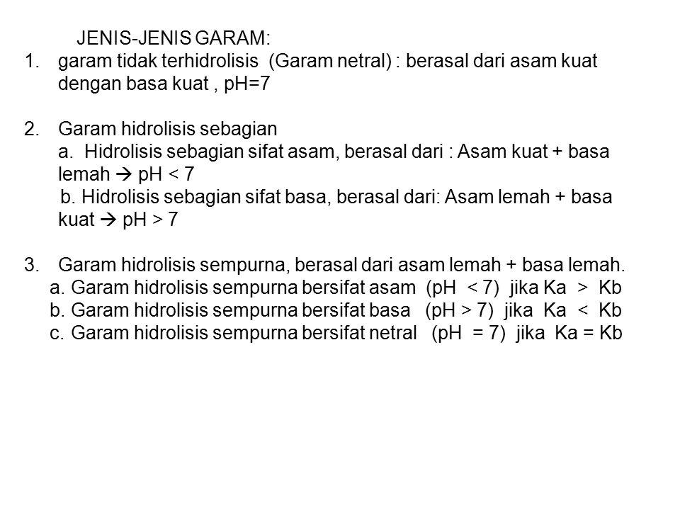 JENIS-JENIS GARAM: 1.garam tidak terhidrolisis (Garam netral) : berasal dari asam kuat dengan basa kuat, pH=7 2.Garam hidrolisis sebagian a. Hidrolisi