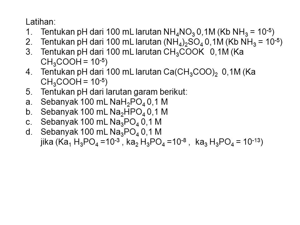 Latihan: 1.Tentukan pH dari 100 mL larutan NH 4 NO 3 0,1M (Kb NH 3 = 10 -5 ) 2.Tentukan pH dari 100 mL larutan (NH 4 ) 2 SO 4 0,1M (Kb NH 3 = 10 -5 )