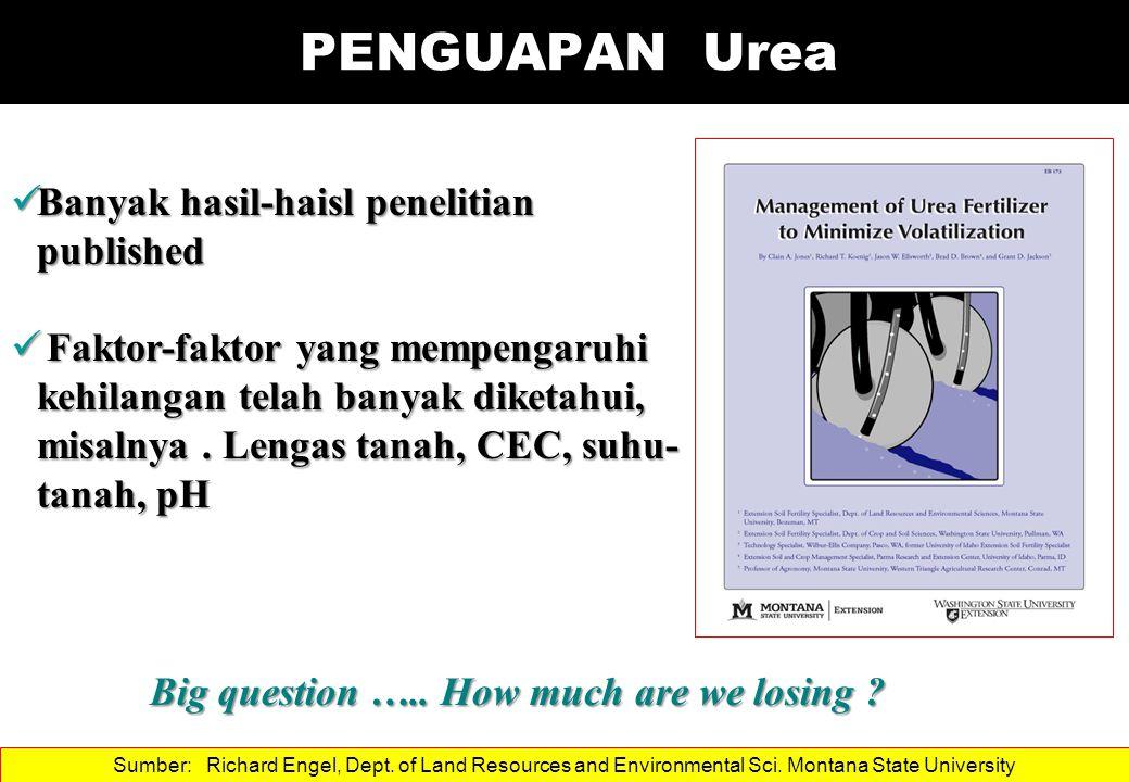 PENGUAPAN Urea Banyak hasil-haisl penelitian published Banyak hasil-haisl penelitian published Faktor-faktor yang mempengaruhi kehilangan telah banyak