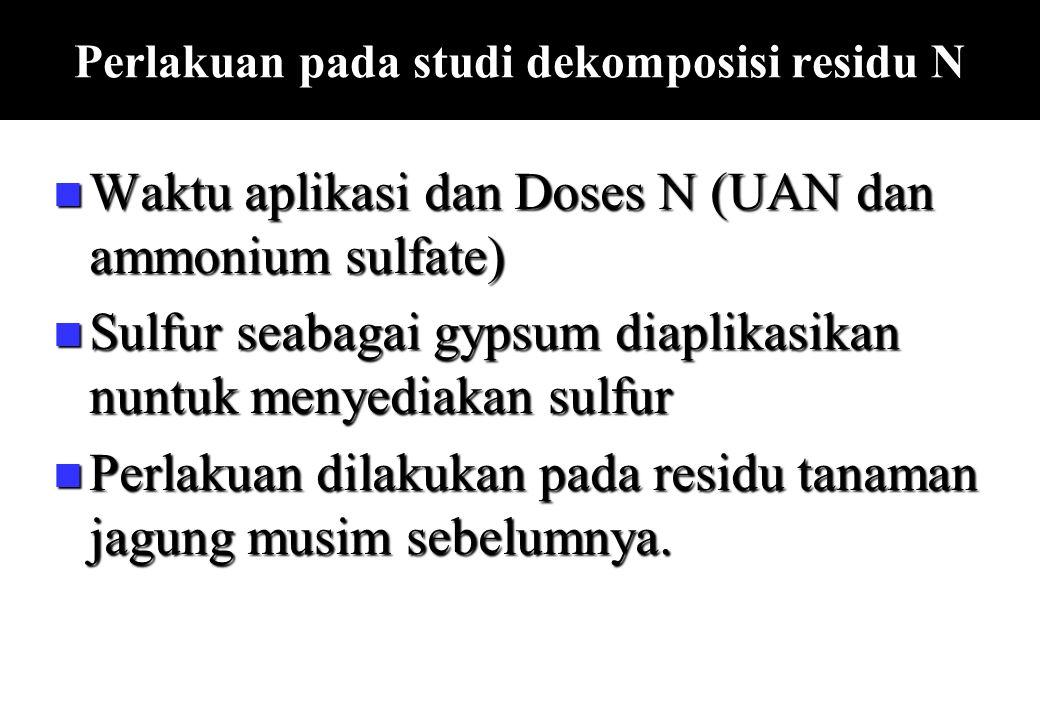 Perlakuan pada studi dekomposisi residu N Waktu aplikasi dan Doses N (UAN dan ammonium sulfate) Waktu aplikasi dan Doses N (UAN dan ammonium sulfate)