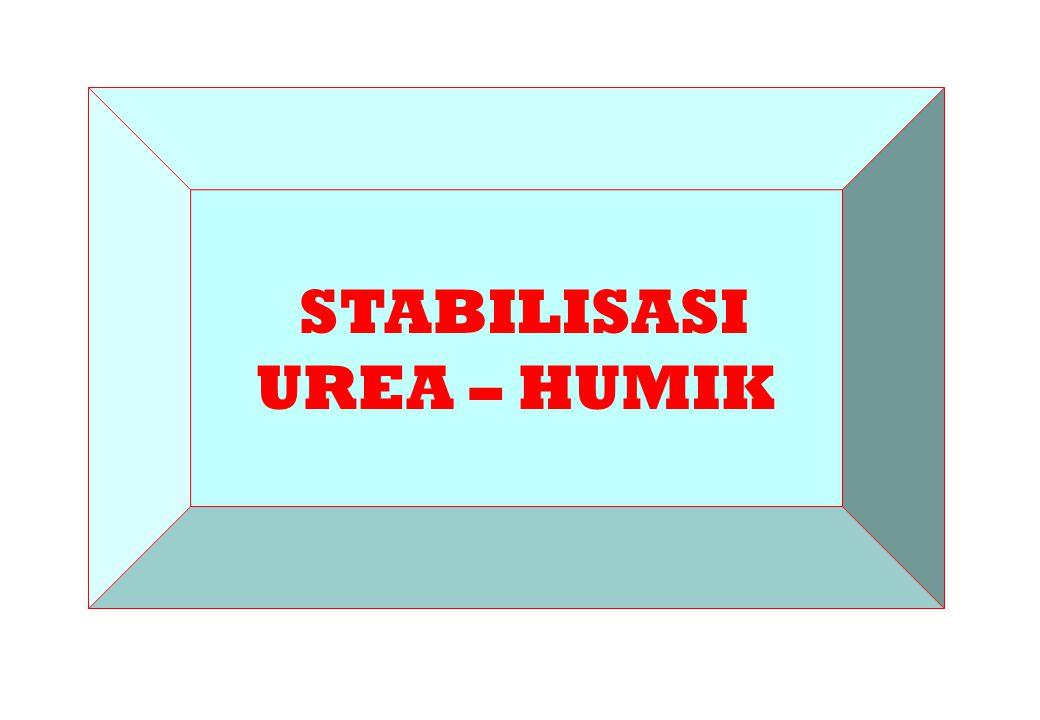 STABILISASI UREA – HUMIK