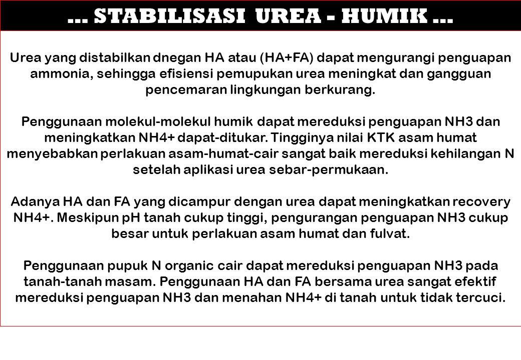 … STABILISASI UREA - HUMIK … Urea yang distabilkan dnegan HA atau (HA+FA) dapat mengurangi penguapan ammonia, sehingga efisiensi pemupukan urea mening