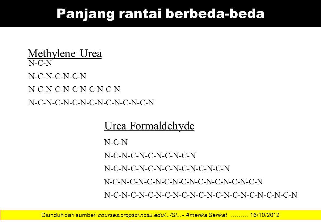 Panjang rantai berbeda-beda Methylene Urea N-C-N N-C-N-C-N-C-N N-C-N-C-N-C-N-C-N-C-N N-C-N-C-N-C-N-C-N-C-N-C-N-C-N Urea Formaldehyde N-C-N N-C-N-C-N-C