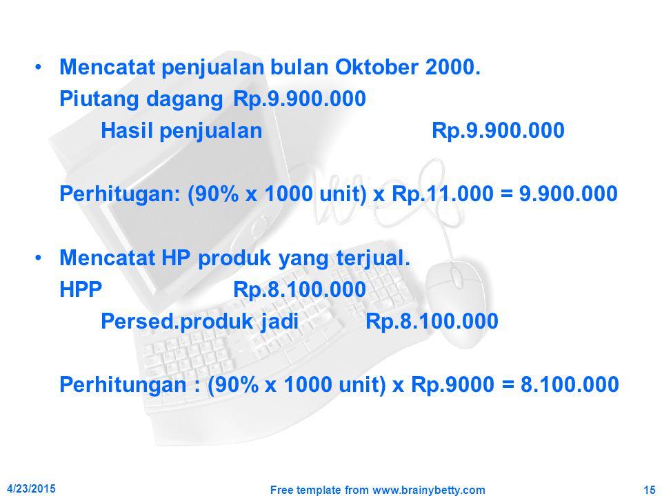 Mencatat penjualan bulan Oktober 2000. Piutang dagangRp.9.900.000 Hasil penjualanRp.9.900.000 Perhitugan: (90% x 1000 unit) x Rp.11.000 = 9.900.000 Me