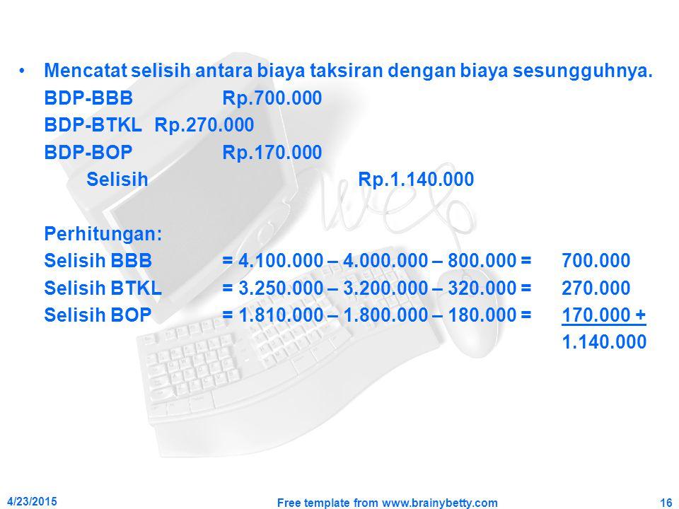 Mencatat selisih antara biaya taksiran dengan biaya sesungguhnya. BDP-BBBRp.700.000 BDP-BTKLRp.270.000 BDP-BOPRp.170.000 SelisihRp.1.140.000 Perhitung