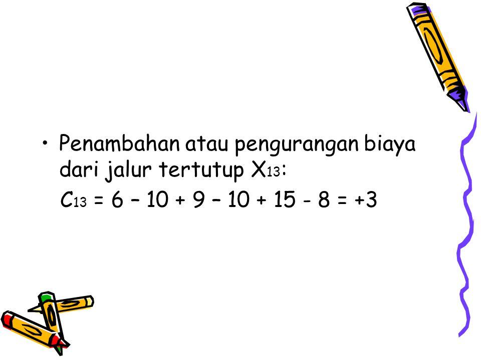 Penambahan atau pengurangan biaya dari jalur tertutup X 13 : C 13 = 6 – 10 + 9 – 10 + 15 - 8 = +3