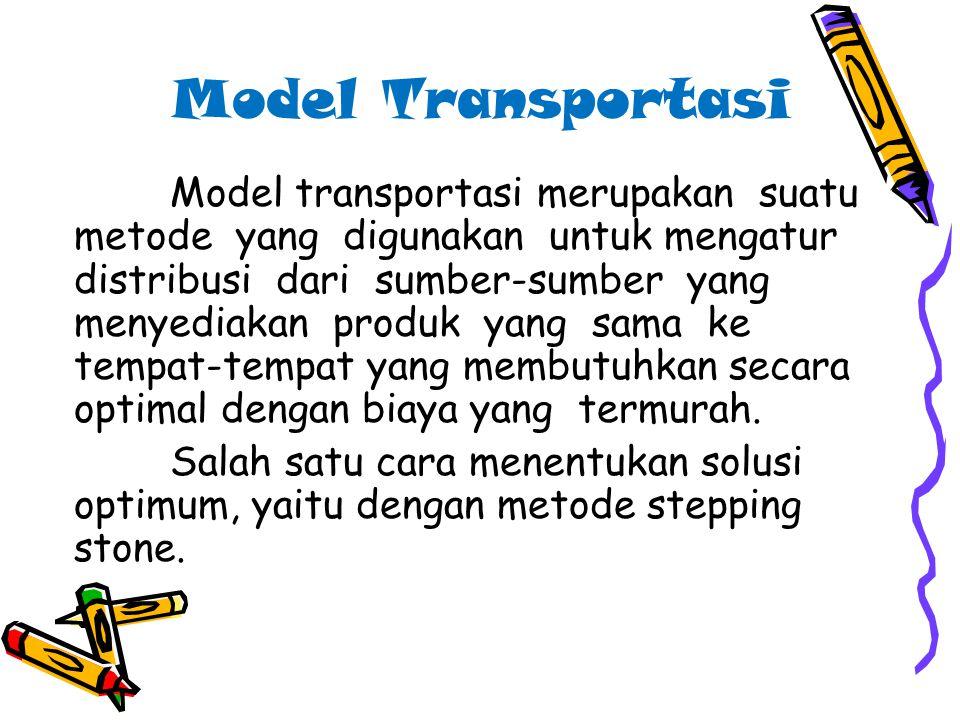Model Transportasi Model transportasi merupakan suatu metode yang digunakan untuk mengatur distribusi dari sumber-sumber yang menyediakan produk yang