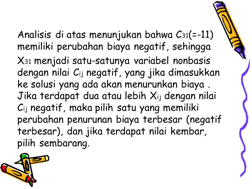 Analisis di atas menunjukan bahwa C 31 (=-11) memiliki perubahan biaya negatif, sehingga X 31 menjadi satu-satunya variabel nonbasis dengan nilai C ij