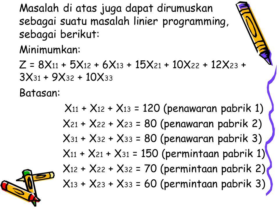 Masalah di atas juga dapat dirumuskan sebagai suatu masalah linier programming, sebagai berikut: Minimumkan: Z = 8X 11 + 5X 12 + 6X 13 + 15X 21 + 10X