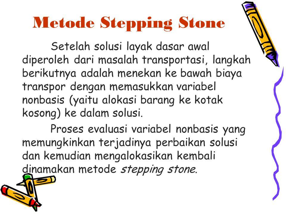 Metode Stepping Stone Setelah solusi layak dasar awal diperoleh dari masalah transportasi, langkah berikutnya adalah menekan ke bawah biaya transpor d