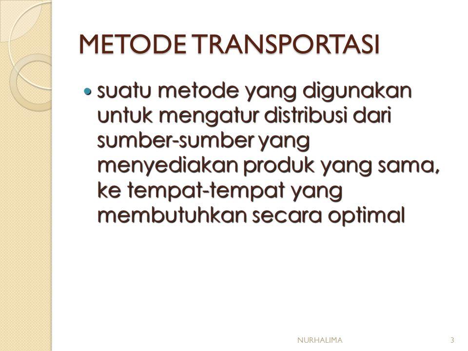 METODE TRANSPORTASI suatu metode yang digunakan untuk mengatur distribusi dari sumber-sumber yang menyediakan produk yang sama, ke tempat-tempat yang membutuhkan secara optimal suatu metode yang digunakan untuk mengatur distribusi dari sumber-sumber yang menyediakan produk yang sama, ke tempat-tempat yang membutuhkan secara optimal NURHALIMA3