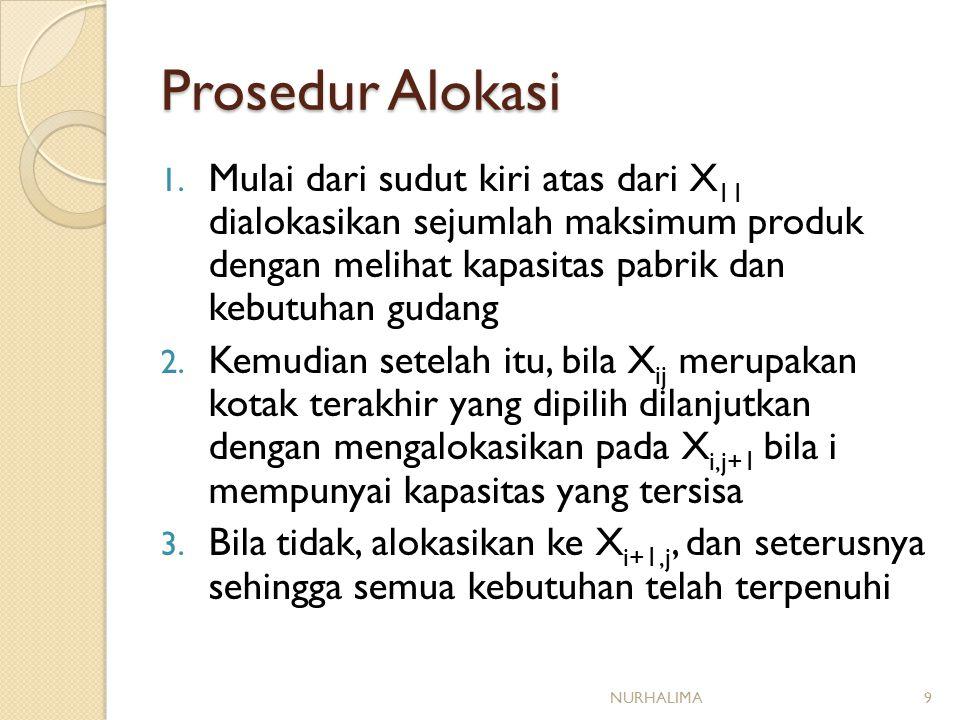 Prosedur Alokasi 1.