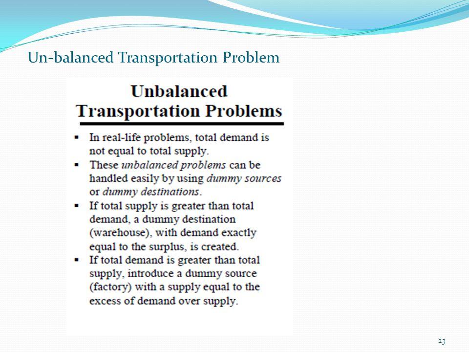 23 Un-balanced Transportation Problem