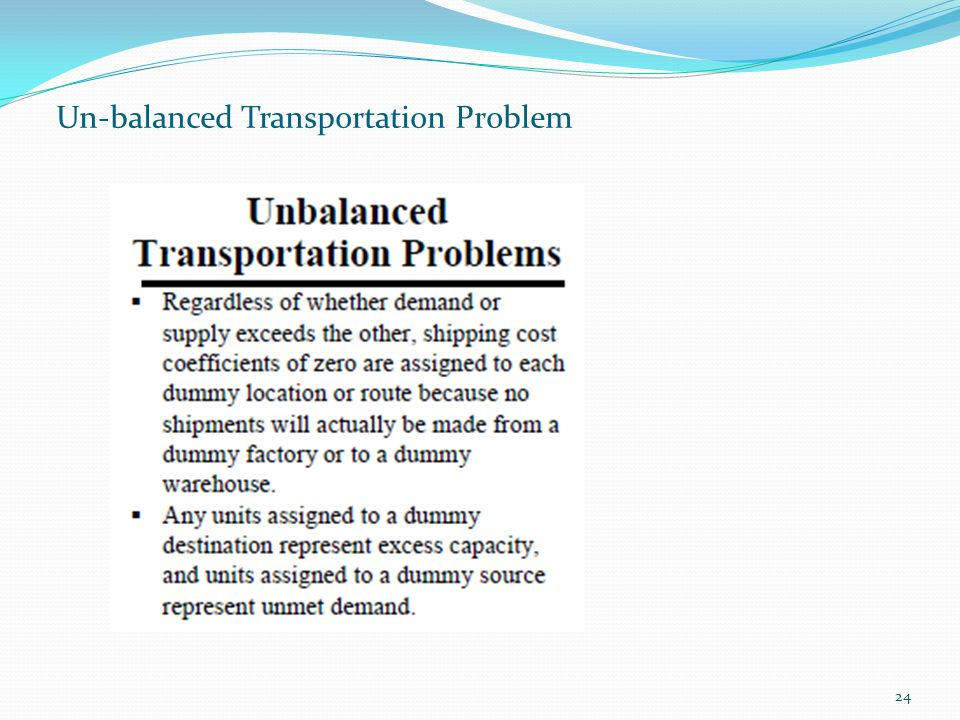 24 Un-balanced Transportation Problem
